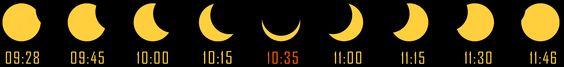 Zonsverduistering op 20 maart 2015 - Spacepage