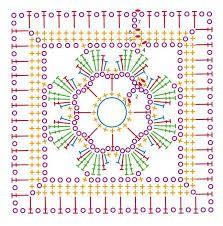 Resultado de imagen para patrones de flores en crochet para imprimir