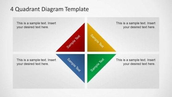 4 Quadrants Diagram Template For Powerpoint Powerpoint Templates Powerpoint Slide Designs Powerpoint