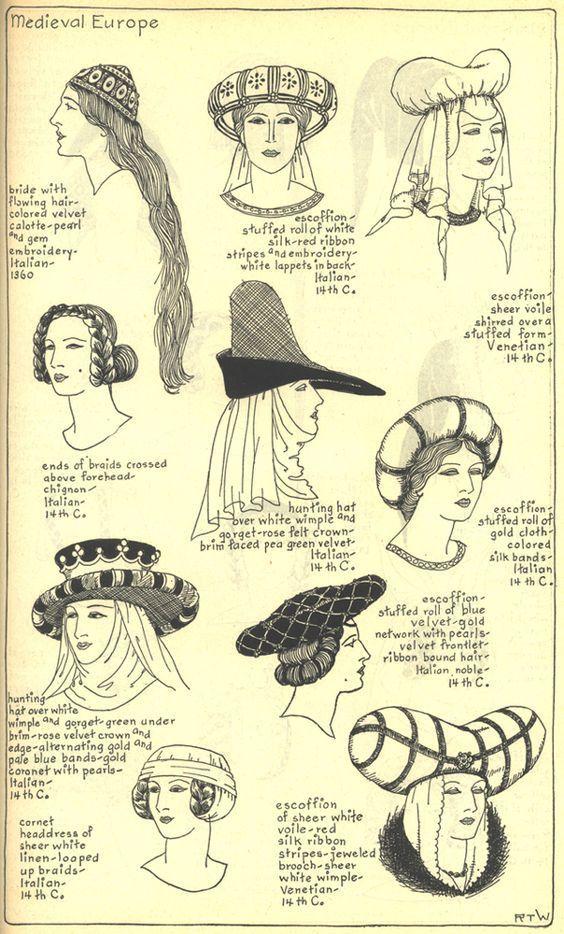 Coiffure Medieval Europe Costume Medieval Histoire De La Mode Costume Historique