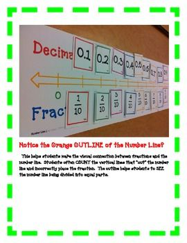 marking decimals on a number line pdf