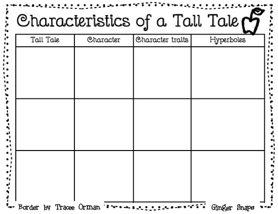 Characteristics of a Tall Tale graphic organizer