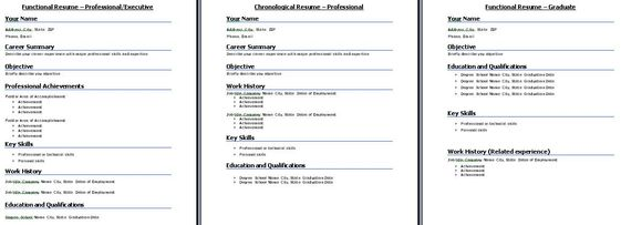 tcs cv format Check out tcs bank managers's resume this is an example of a banking and financial services resume based in newport, ky - one of hundreds of thousands of resume samples.