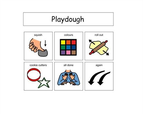 Boardmaker Online Playdough SLP Topic Boards And Choice