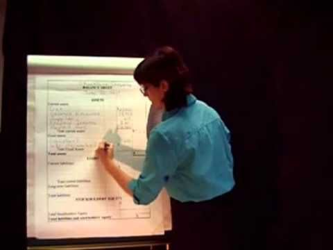 Accounting Basics Lesson 6 - Preparing a Classified Balance Sheet - balance sheet