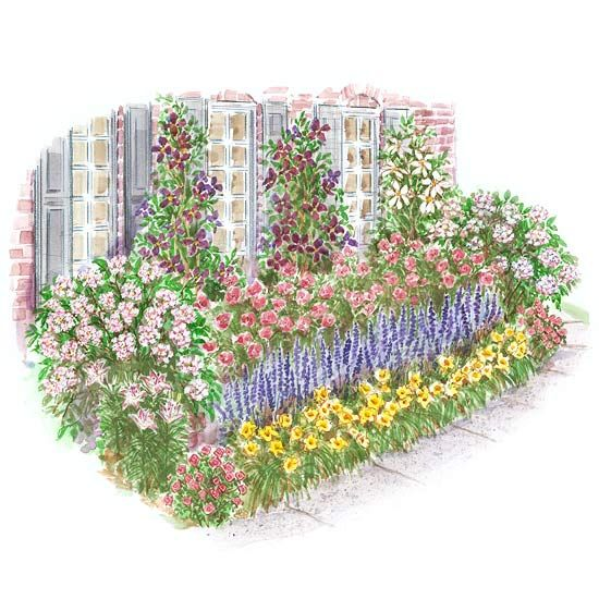 Colorful front yard garden plans gardens flower and for Front yard flower garden ideas