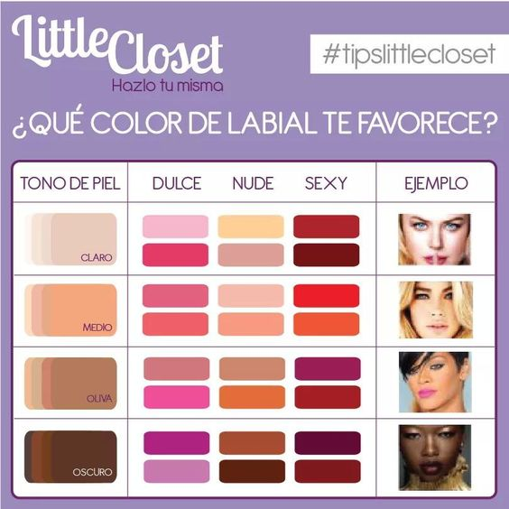 Que color de labial te favorece segun tu tono de piel moda d pinterest tes tips and - Colores que favorecen ...