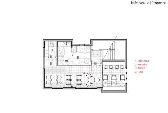 Kafe-Nordic-by-Nordic-Bros.-Design-Community_dezeen_20_1000.gif (1000×675)