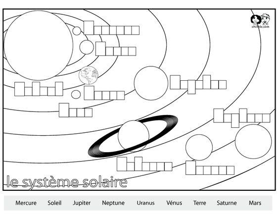 Solar System French Printout – Solar System Worksheets for Kindergarten