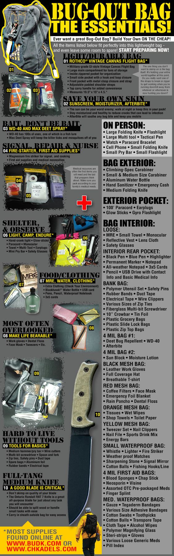 Things to have ready in case of emergency. Build a Bug Out Bag