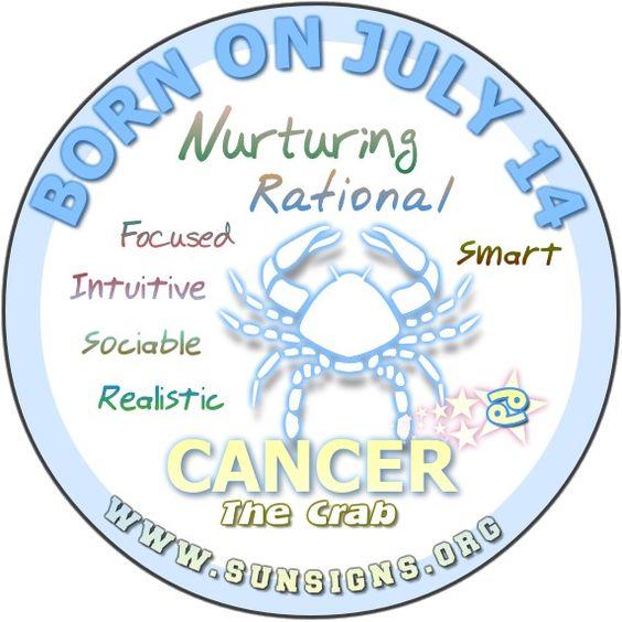 Cancer birth dates in Melbourne