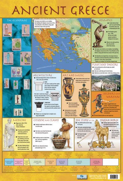 Research paper topics about ancient greece online