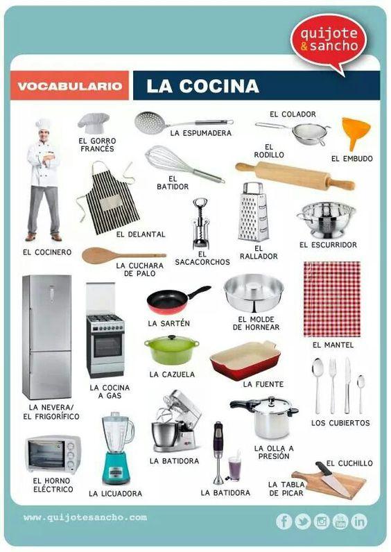 utensilios de cocina ele vocabulario pinterest On utensilios de cocina 94