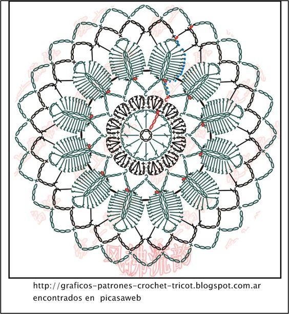 crochet  top with diagram GRAFICOS=PATRONES=CROCHET =TRICOT = DOS AGUJAS