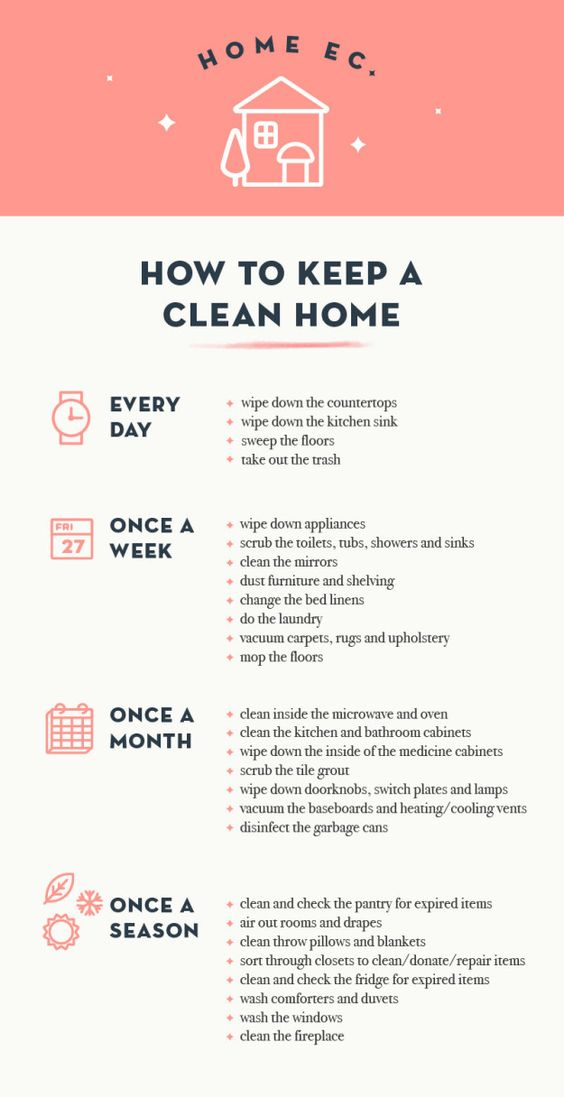 Make a plan for how you want to keep your home clean.