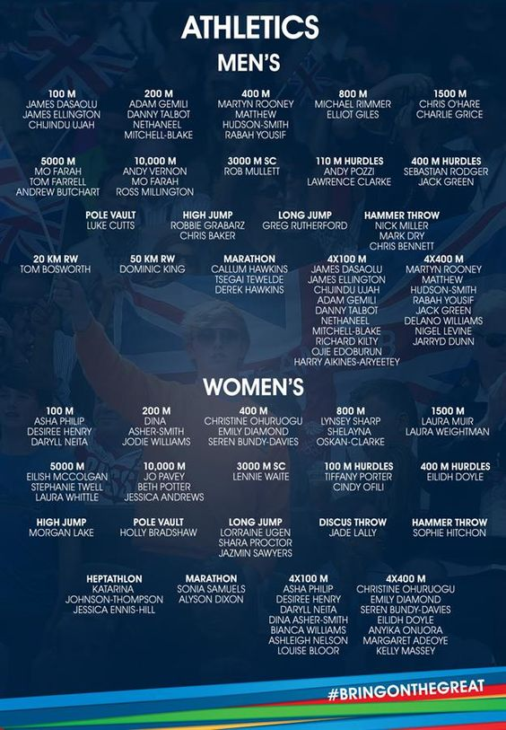 athletics final team GB squad for Rio 2016