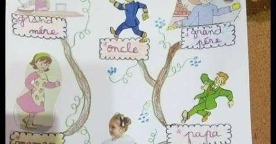 مشروع العائلة باللغة الفرنسية السنة الثالثة ابتدائي الجيل الثاني Family Project Projects Generation