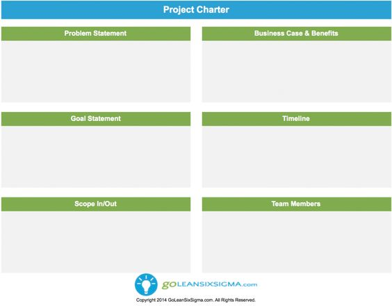 Project Charter - GoLeanSixSigma Lean Six Sigma Templates - project charter template