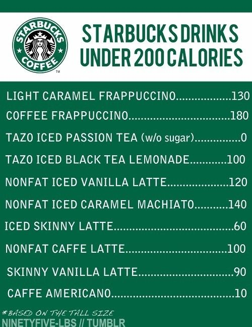 The 10 Healthiest Drinks You Can Order at Starbucks By Holly Rhue • March 11, at am One of the easiest ways to get closer to a healthy body is to cut out sugary drinks.