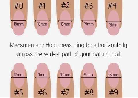 Sizing Chart Nails By Alyssa In 2020 Nail Shape Chart Pink Acrylic Nails Nails Design With Rhinestones