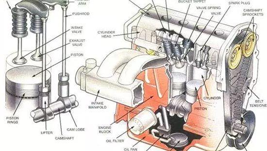 Mustang Tech Basics Beginner S Corner Cj Pony Parts Mechanic Engineering Mechanical Engineering