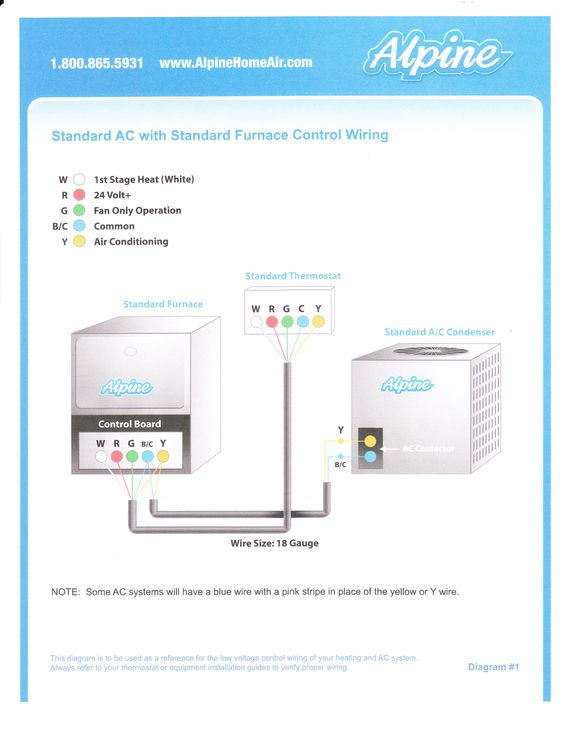 New Honeywell thermostat T87 Wiring Diagram #diagram #diagramsample  #diagramtemplate #wiringdiagram #diagram…   Thermostat wiring, Thermostat,  Honeywell thermostatsPinterest