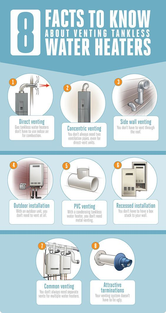 Facts To Know About Venting Tankless Water Heaters Infographic