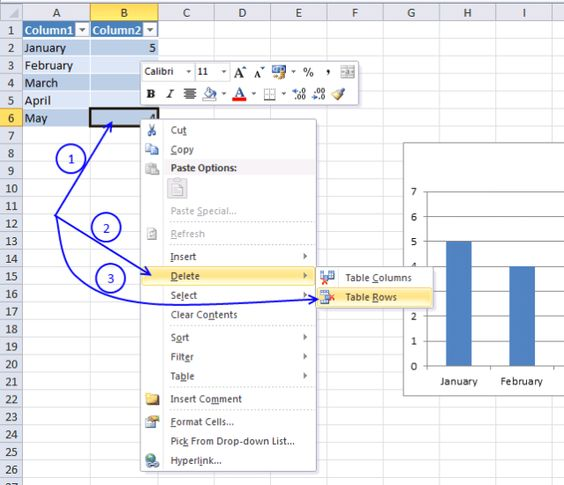 Stacked Column Flow Chart With Excel  EEFx  Graphs