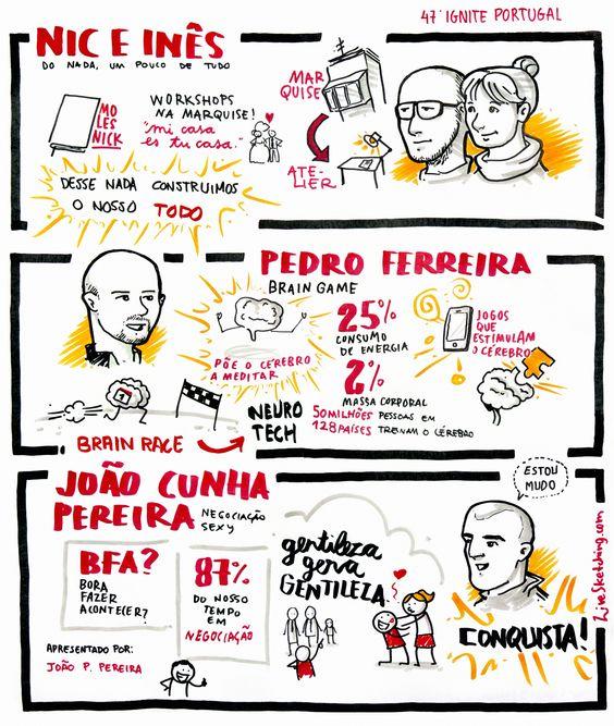 IGNITE Portugal #47 - Nic & Inês; Pedro Ferreira; João Cunha Pereira