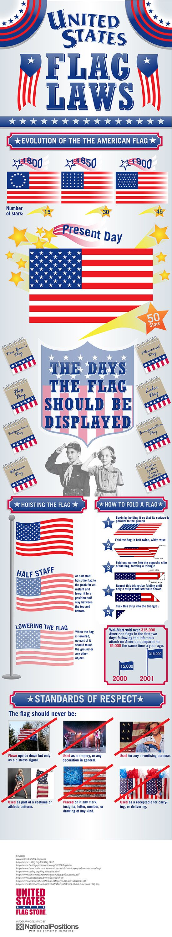 us flag rules for display