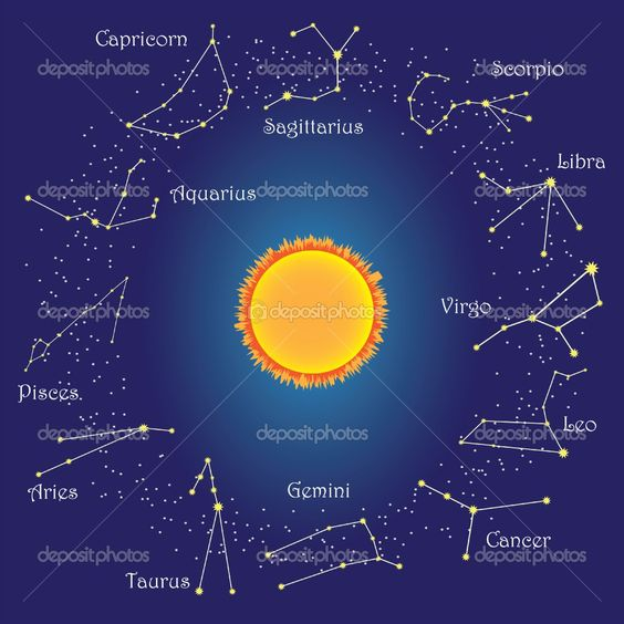 For reference. Develop more constellations for my previous ...