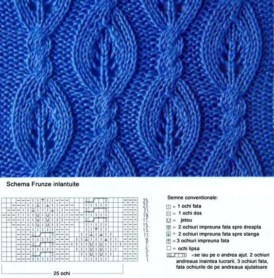 Knit Cable Stitch Pinterest : Knitted cable stitch pattern knitted stitches Pinterest Cable, Lace and...