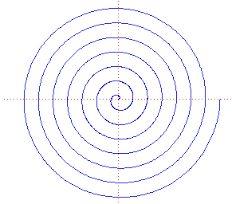Resultado de imagen de espirales