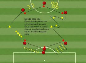 Trabajando El Fútbol Calentamiento C Ejercicios De Fútbol Entrenamiento Futbol Ejercicios De Calentamiento