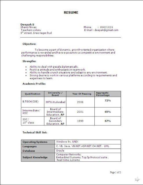 best sample resume format     sample template example    best sample resume format     sample template example ofbeautiful curriculum vitae   cv format
