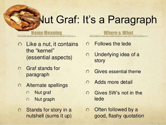 "Nut Graf: It""s a Paragraph Name Meaning Like a nut, it contains the ""kernel"" (essential aspects) Graf stands for paragraph..."