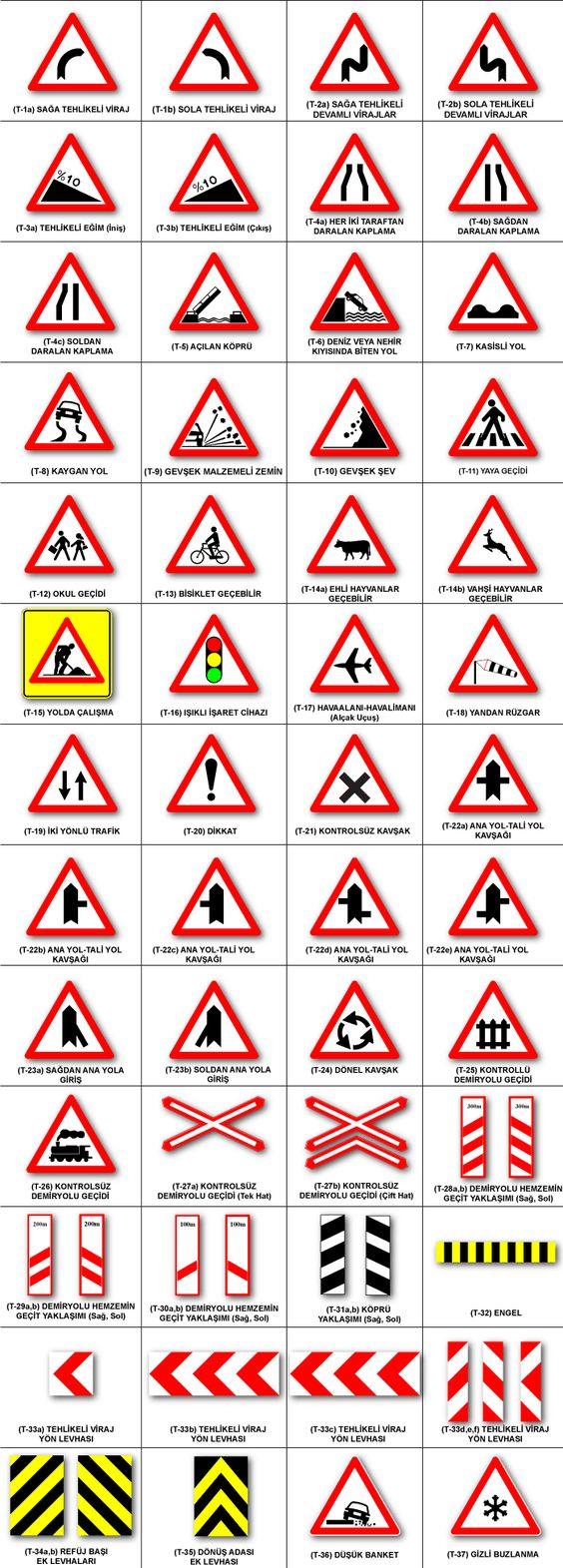 . ehliyet Trafik Tanzim İşaretleri Places to Visit