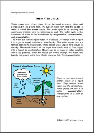 Short essay on the water cycle