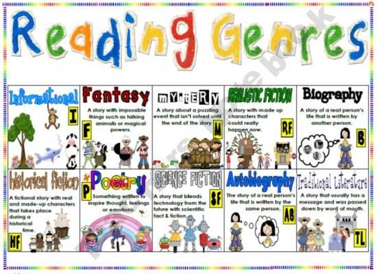 essay genres Writing mini-lessons: personal narrative genre personal narratives are a form of writing in which the writer relates one event, incident, or experience from his/her.