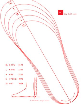 Sizing Chart for Slippers