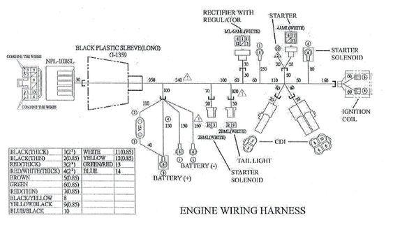 dixie chopper wiring harness in 2021  wire chopper harness
