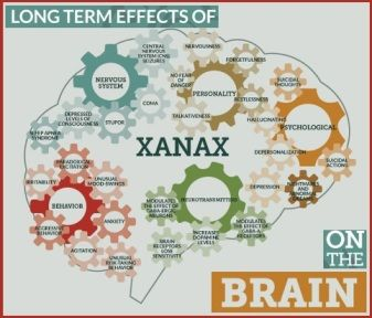 long-term effects of klonopin on the brain