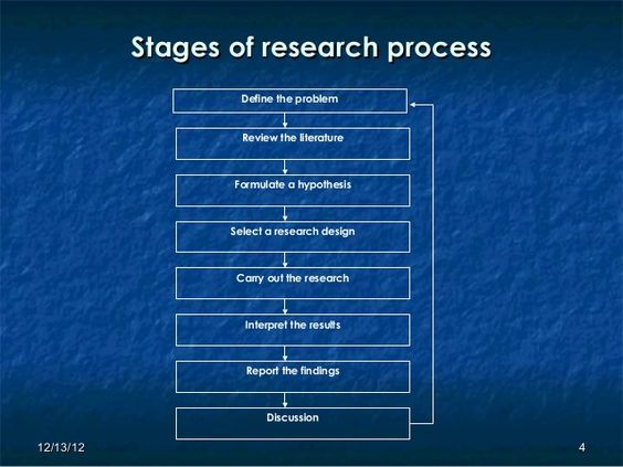 How To Define A Research Problem Essay Writing Skills Writing Services Essay Writing