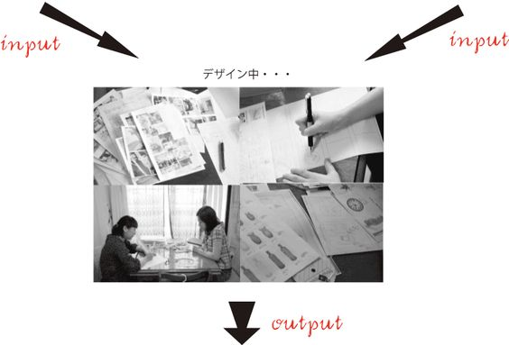 デザイン提案