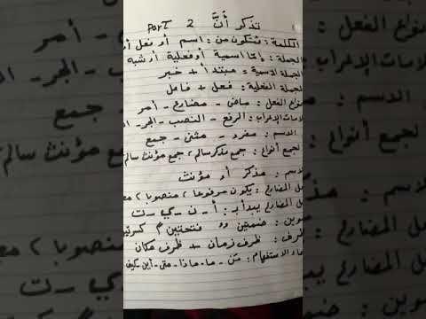 تذكر أن الجزء الثاني Remember Part 2 Youtube Arabic Langauge Arabic Personalized Items