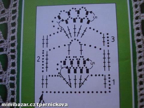 vzory pro háčkované krajky
