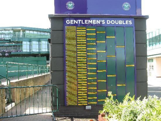 Wimbledon museum: