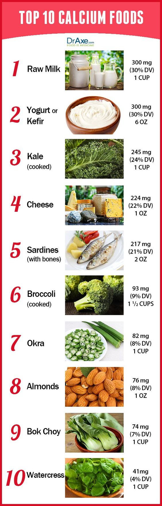 Top 10 Calcium Rich Foods - DrAxe.com: