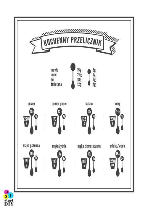 Kuchenny Przelicznik Grafika Do Wydruku 321startdiy Kitchen Organisation Good Advice Good To Know