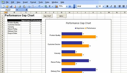 Business Model Analysis Excel Dashboard  Tools    Business